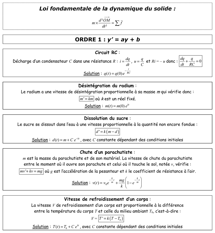 equation differentielle second ordre