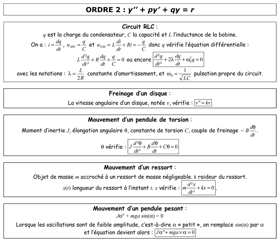 Equation differentielle ordre 2